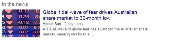 fear drives markets
